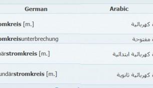 arabterm