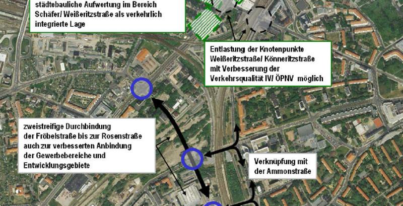 Verkehrsentwicklungsplan 2025