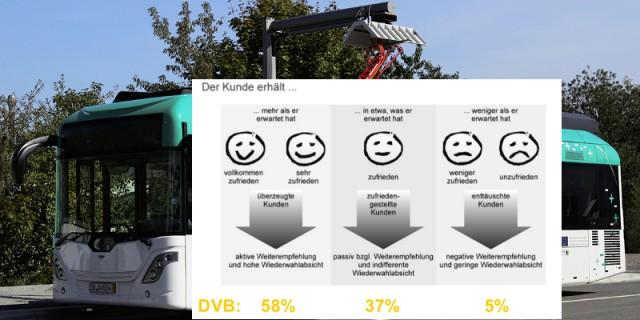 öpnv kundenbarometer 2015